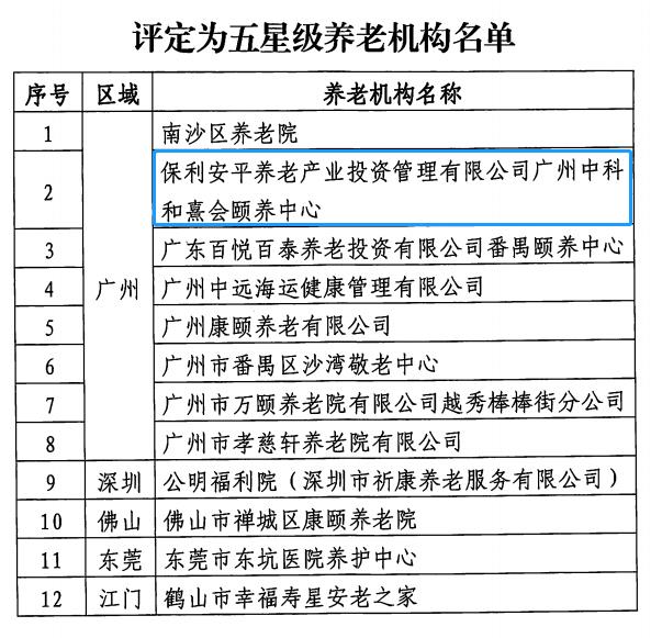 广东省五星级养老机构名单